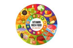 Alimenti energizzanti dieta stanchezza vitamine