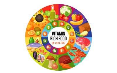 Alimenti energizzanti